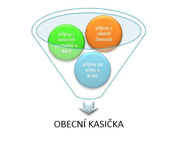 Obecni_kasicka_1